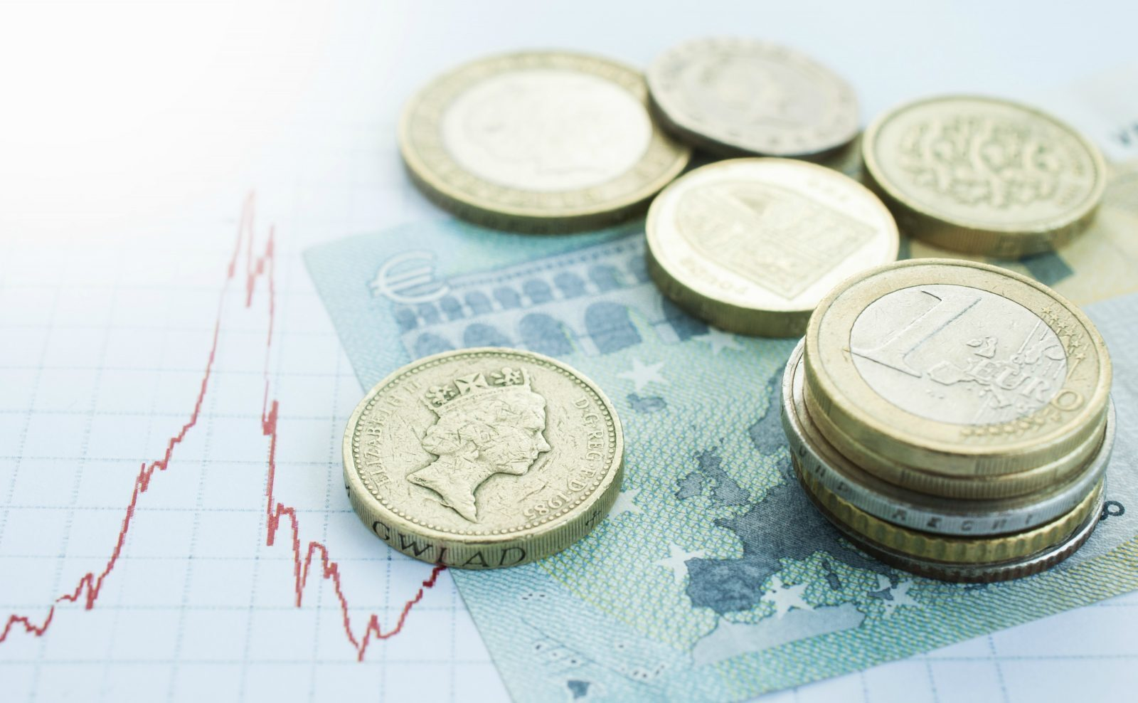Corp-DCN-further-weakness-sterling