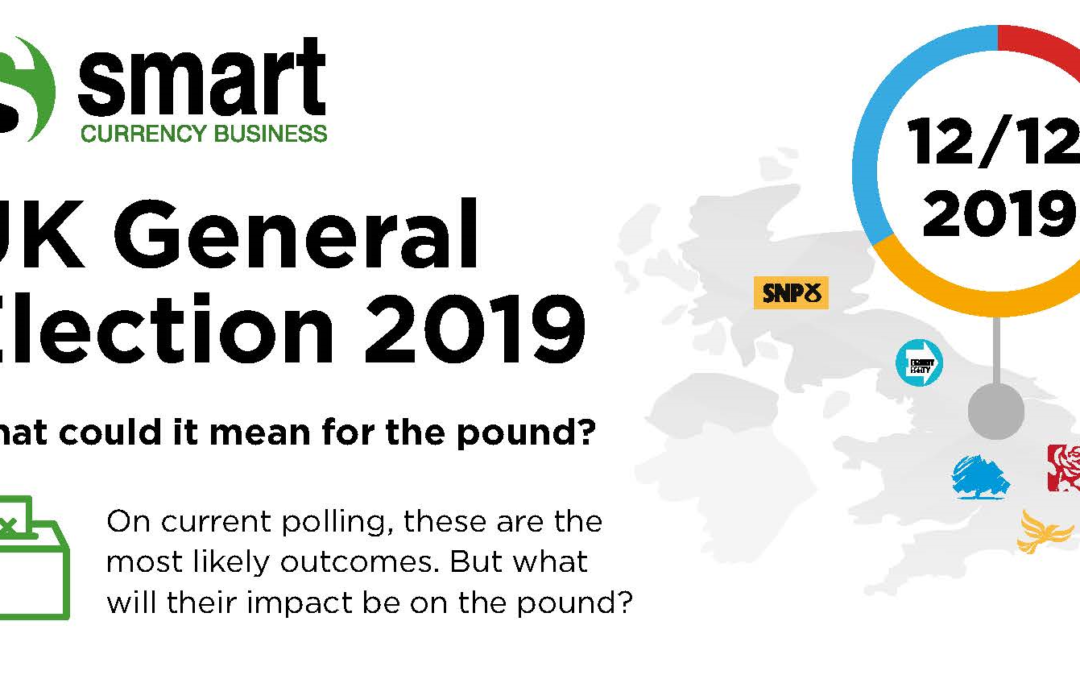 General Election 2019 – what could it mean for the pound?