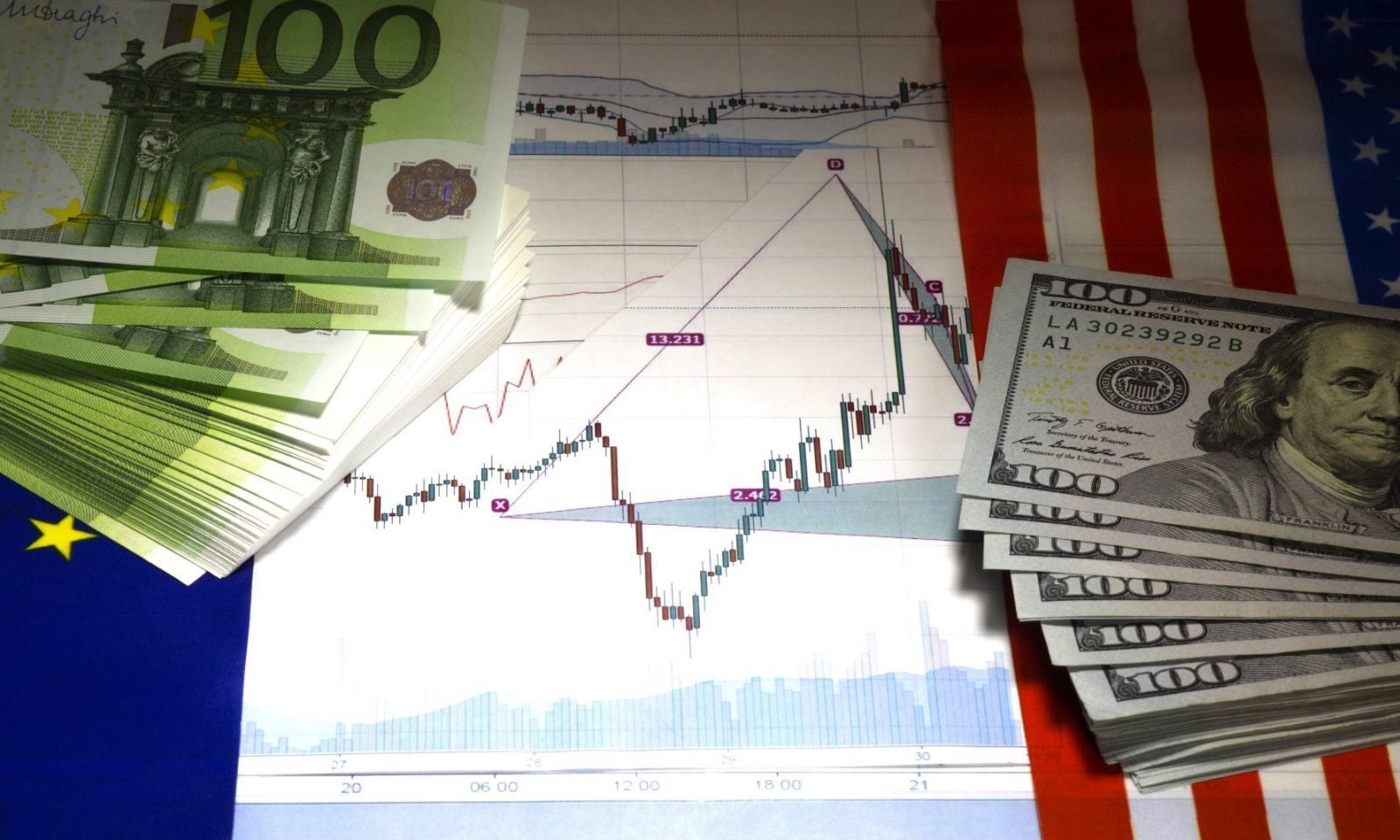 US data supports further rate hikes and the Eurozone grows