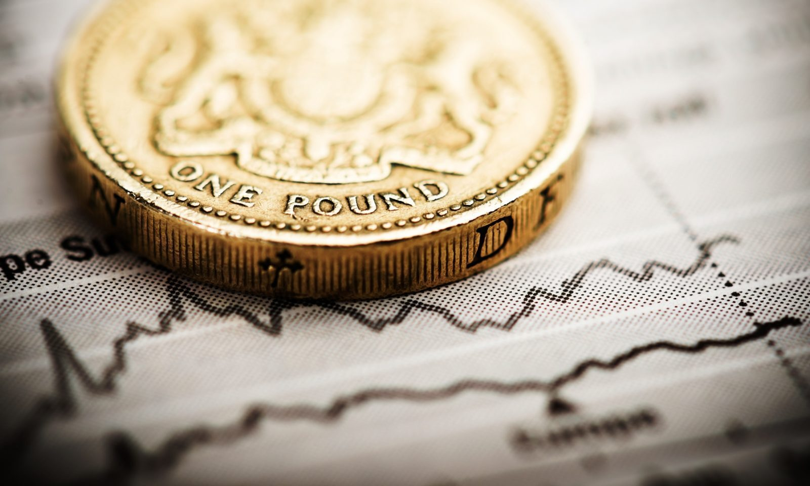 Volatile week for sterling