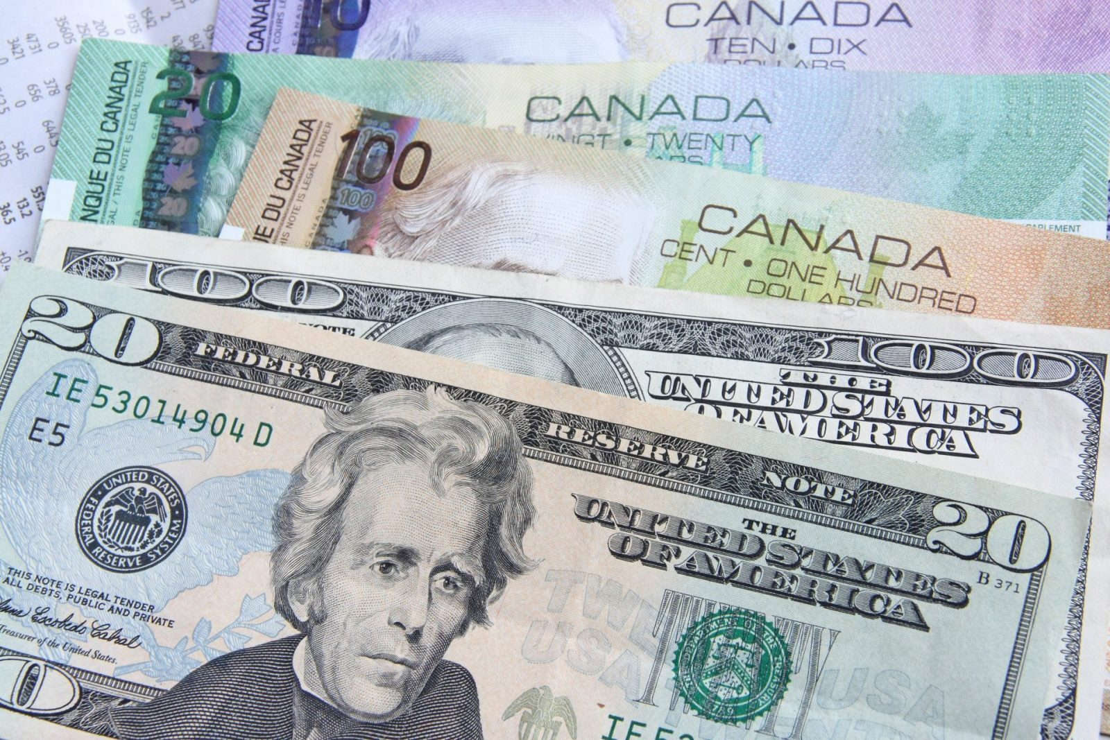 Canadian Dollar weakens