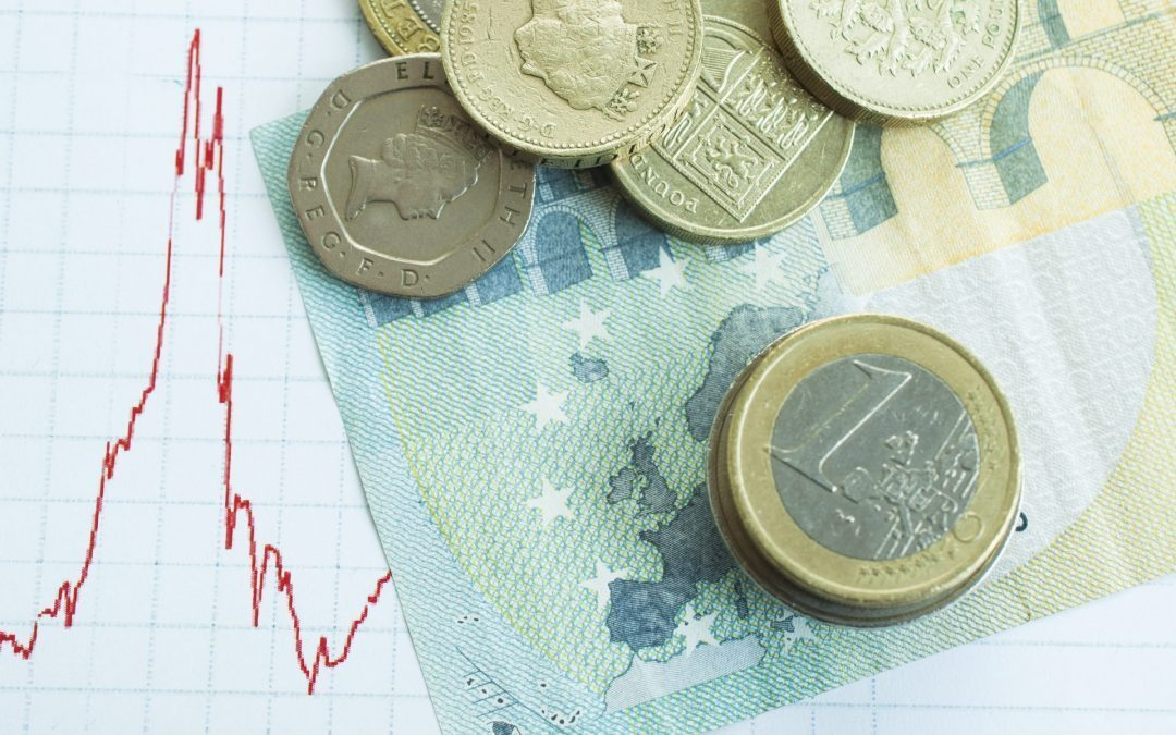 The Importance of Currency Risk Management