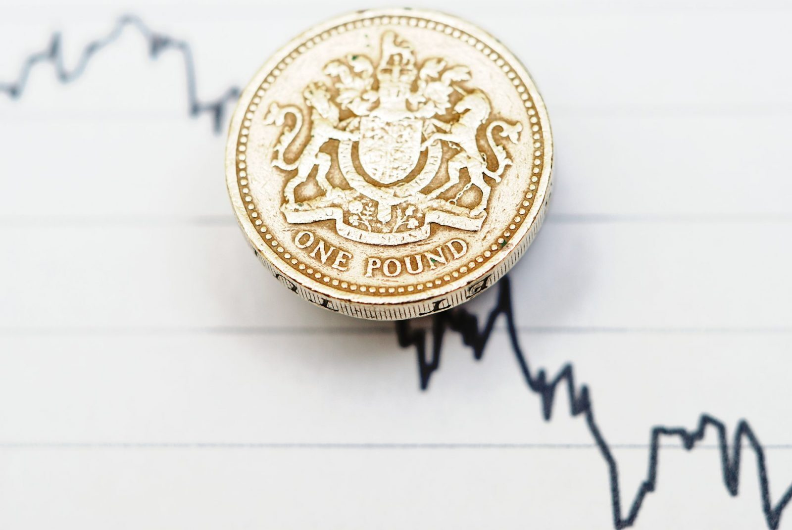 sterling weakens sharply